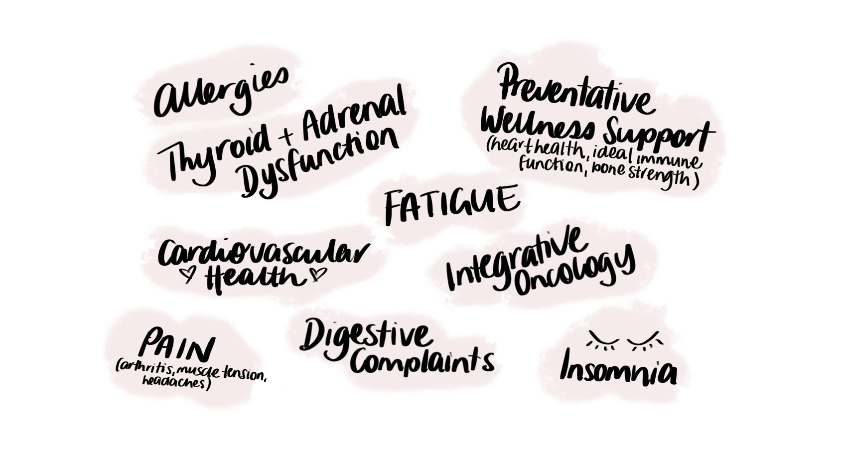 Conditions I treat with Naturopathic Medicine